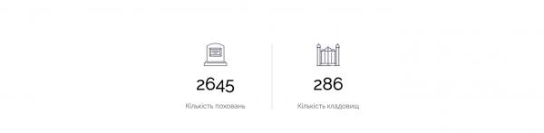Віртуальний некрополь української еміграції